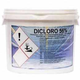 Kit Completo Disinfezione...