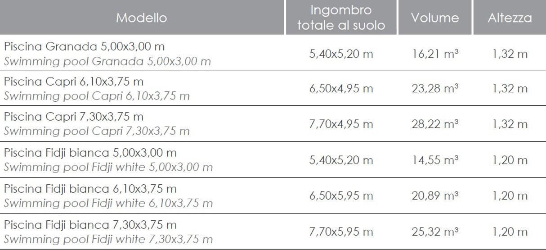 tabella-misure-piscina-autoportante-rigida