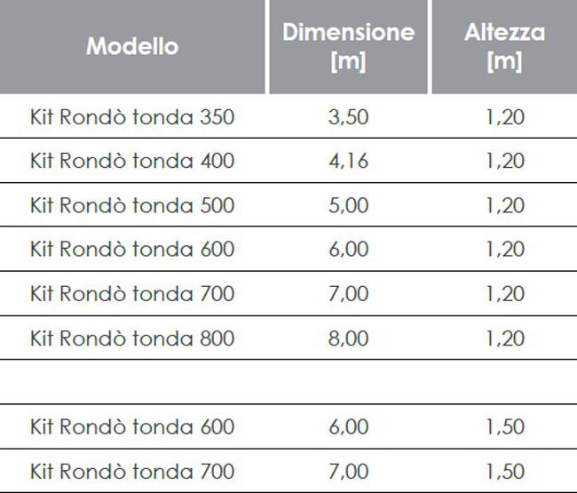 Kit-piscina-rondo-tonda